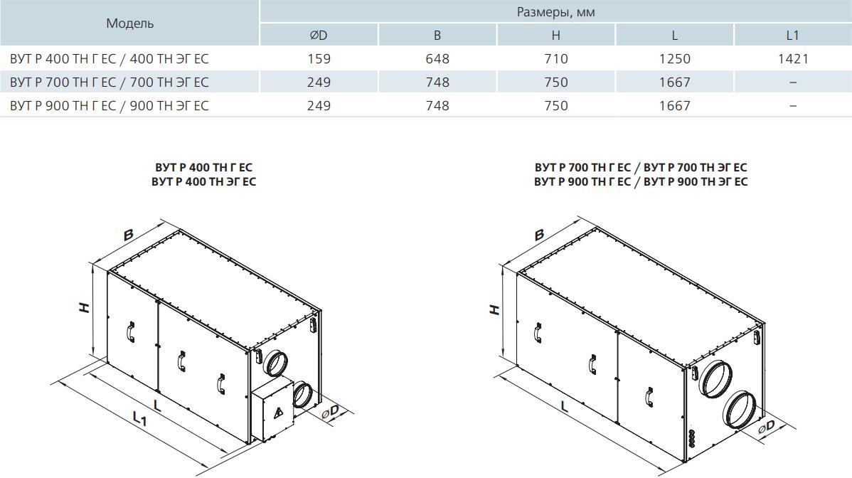Приточно-вытяжная установка Вентс ВУТ Р ТН Г/ЭГ ЕС - Размеры
