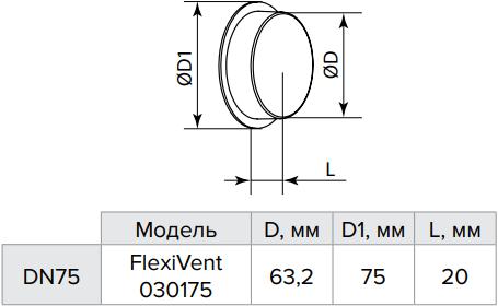 Заглушка воздуховода круглая Vents FlexiVent 030175 / DN75 - Размеры