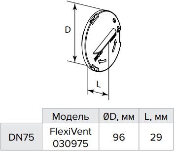 Заглушка коллектора круглая Vents FlexiVent 030975 / DN75 - Размеры