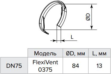 Замок круглый Vents FlexiVent 0375 / DN75 - Размеры