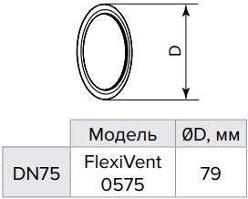 Уплотнитель круглый Vents FlexiVent 0575 / DN75 - Размеры