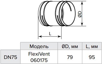 Муфта круглая Vents FlexiVent 060175 / DN75 - Размеры