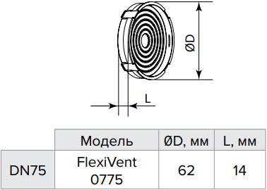 Дроссель круглый Vents FlexiVent 0775 / DN75 - Размеры