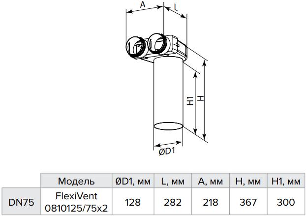Пленум потолочный круглый Vents FlexiVent 0810125/75x2 / DN75 - Размеры