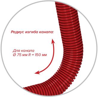 Полужесткий воздуховод Vents FlexiVent - Радиус изгиба