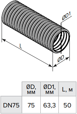 Полужесткий воздуховод Vents FlexiVent - Размеры