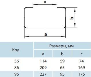 Держатели прямоугольных воздуховодов - Размеры