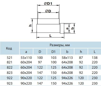 Колено 90° для соединения плоских воздуховодов с круглыми - Размеры