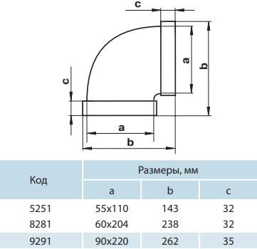Колено горизонтальное 90° для плоских воздуховодов - Размеры