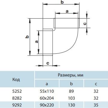 Колено прямоугольное вертикальное 90° - Размеры