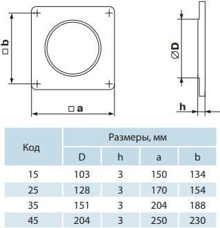 Пластина для круглых воздуховодов - Размеры
