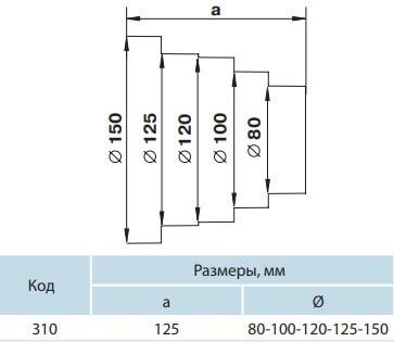 Редуктор (переход) универсальный Ø150/Ø125/Ø120/Ø100/Ø80 - Размеры