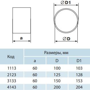 Соединитель круглых пластиковых элементов - Размеры
