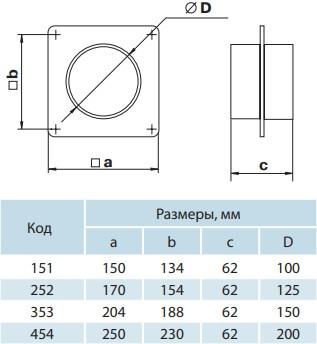 Соединитель круглых воздуховодов на пластине - Размеры