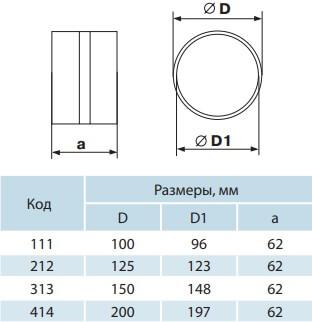 Пластиковый соединитель для круглых воздуховодов - Размеры