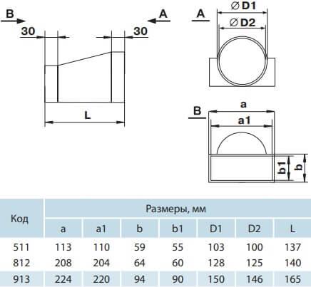Соединитель прямоугольных воздуховодов с круглыми - Размеры