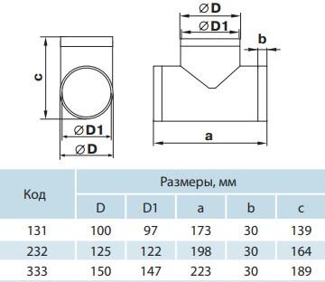 Тройник пластиковый для круглых воздуховодов - Размеры