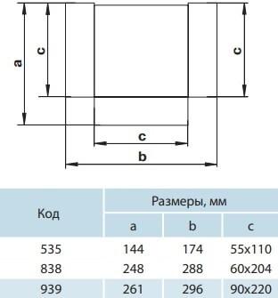 Тройник пластиковый для прямоугольных воздуховодов - Размеры