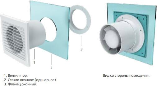 Фланец оконный пластиковый Вентс ФО 100 - Монтаж