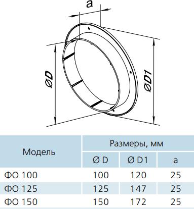 Фланец оконный пластиковый Вентс ФО - Размеры