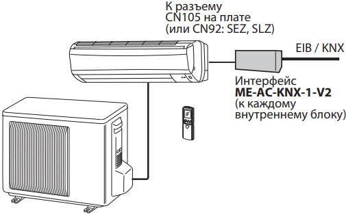 Mitsubishi Electric ME-AC-KNX-1-V2 - Схема подключения