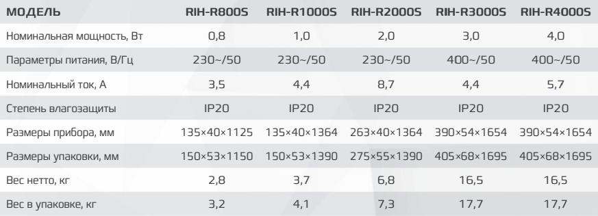 Инфракрасный обогреватель Royal Clima Raggio RIH-S - Характеристики