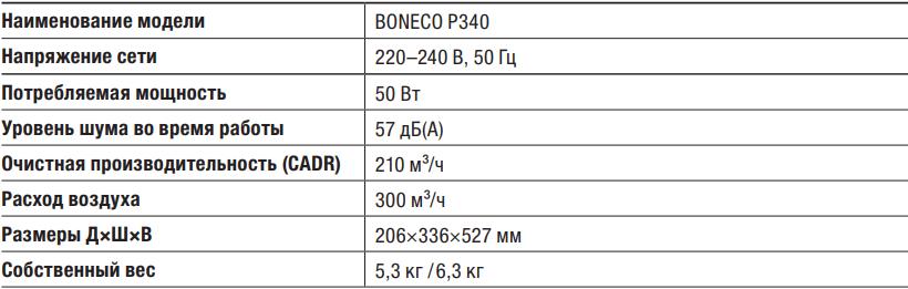 Очиститель воздуха Boneco P340 - Характеристики