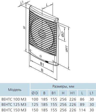 Вентс М3 - Габаритные размеры