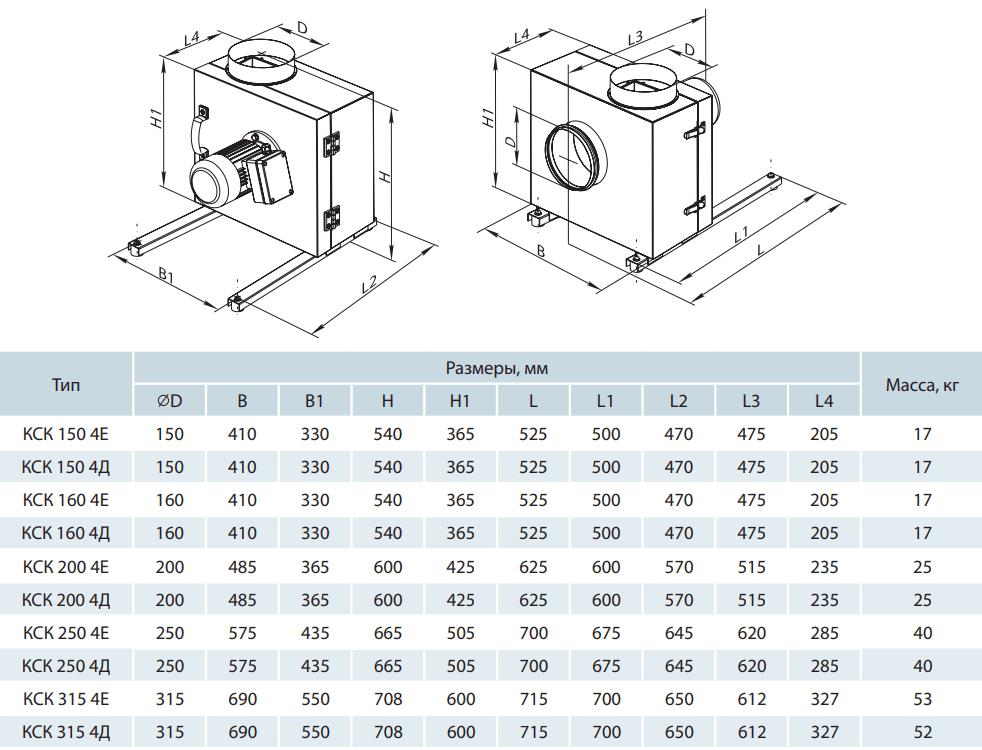 Кухонный вентилятор Вентс КСК - Размеры