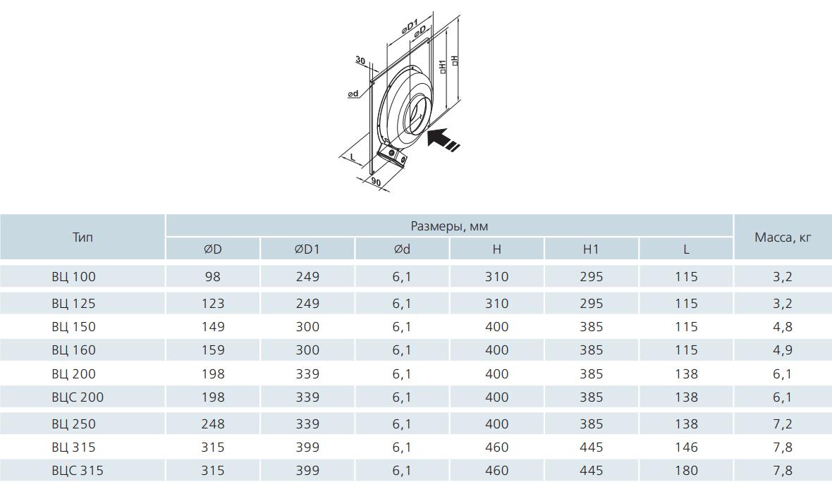 Канальный вентилятор на монтажной пластине Вентс ВЦ-ВН - Размеры