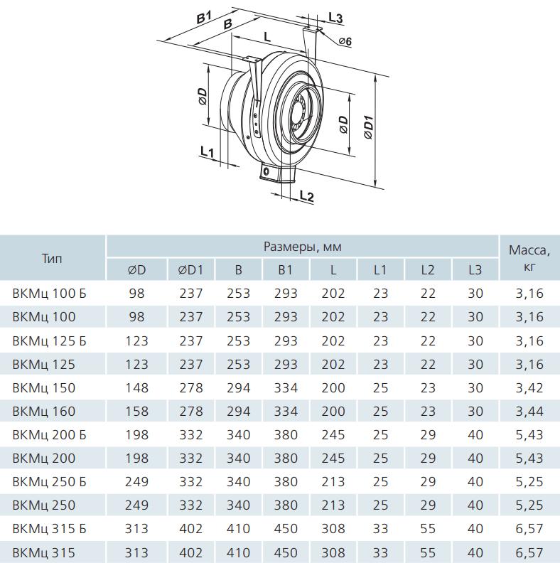Канальный вентилятор Вентс ВКМц - Размеры