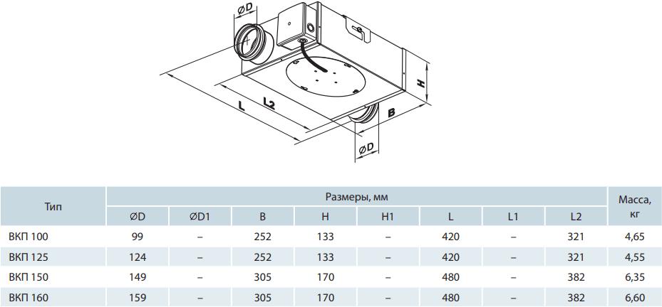 Канальный центробежный вентилятор Вентс ВКП - Размеры
