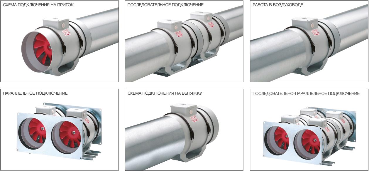 Канальный вентилятор Vortice Lineo V0 - Монтаж