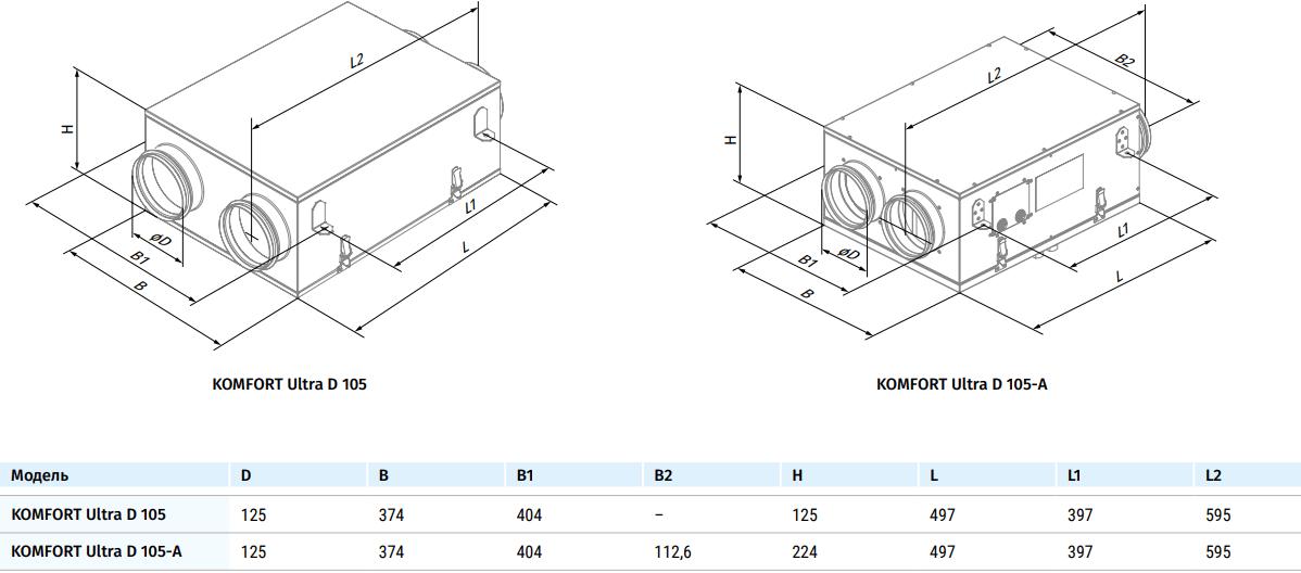 Приточно-вытяжная установка Blauberg Komfort Ultra D 105 - Размеры