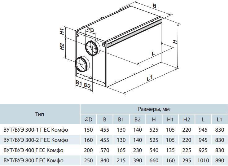 Приточно-вытяжная установка Вентс ВУЭ Г ЕС Комфо - Размеры