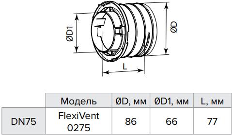 Фланец круглый Vents FlexiVent 0275 / DN75 - Размеры